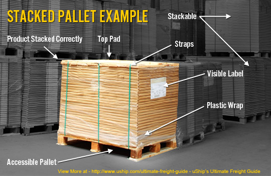 Properly Stacked Freight Pallet Example